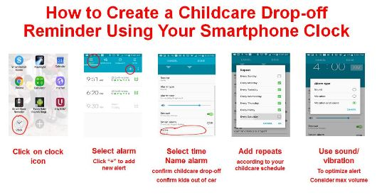 How to Create a Drop-off Reminder wSmartPhone Leg 530x275